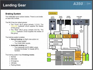 A350 XWB XP Briefing 4